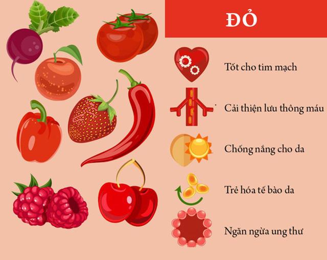 Bí mật ngàn năm của Đông y: Cách chọn thực phẩm theo màu sắc để ăn đúng thứ cơ thể cần nhất - Ảnh 1.